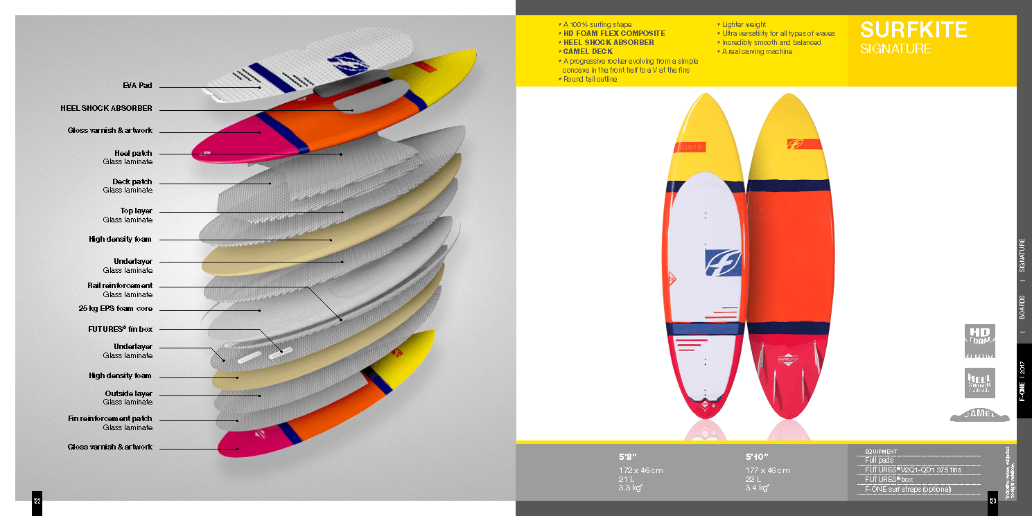 f71581375372 The SIGNATURE boards are designed for pure surfing with a shape that comes  out of a long evolution of our kite surfboards. This year we introduce an  utltra ...